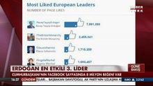 Liderlerin facebook karnesi