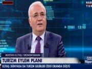 Ekonomi Bakanı Habertürk TV'de - 1.Kısım
