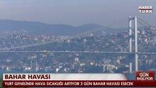 Türkiye'nin havası