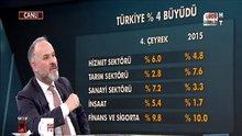 Cumhurbaşkanı Başdanışmanı Bülent Gedikli Habertürk TV'de