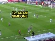 12. adam Simeone
