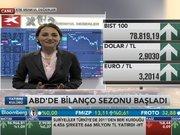 Piyasalarda yeni hafta
