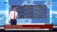Türkiye'nin havası (Hava durumu 19 Eylül 2016)