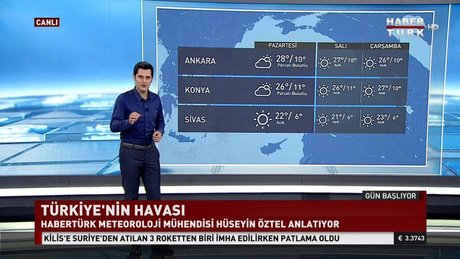 Türkiye haftaya nasıl bir hava ile başlıyor
