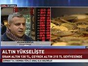 Piyasalarda dolar/tl (16.11.2016)