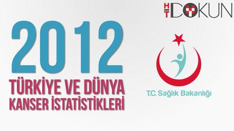 2012 Türkiye ve dünya kanser istatistikleri