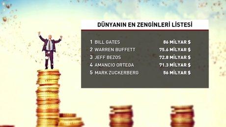 Dünyanın en zengin insanları