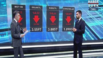 Piyasalarda son durum