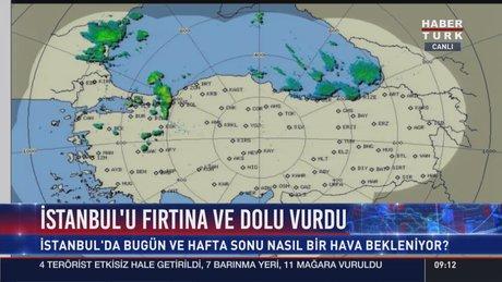 İstanbul için son hava tahmini
