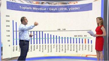 Türkiye ve AB'de mevduat durumu nasıl?