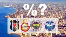 Hangi şehirde, hangi takımın taraftarı daha fazla?