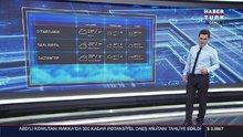 Yurtta hava durumu (15 Kasım 2017)