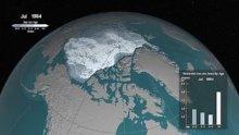 1984 yılından günümüze buzulların eriyişi