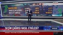 Erken seçim çağrısı Türkiye ekonomisini nasıl etkiledi?