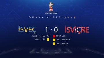 İsveç - İsviçre maçının ardından (Dünya Kupası 2018)