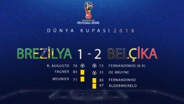 Brezilya - Belçika maçının ardından (Dünya Kupası 2018)