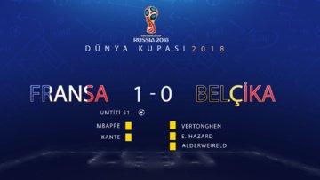 Fransa - Belçika maçının ardından (Dünya Kupası 2018)