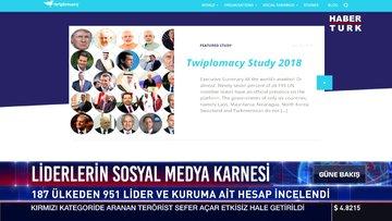 Liderlerin sosyal medya karnesi