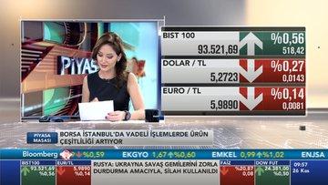 Piyasa Masası - 26 Kasım 2018