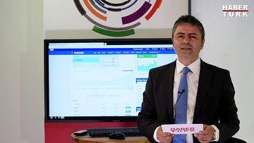 Habertürk Finans Editörü Rahim Ak ile piyasalardaki son duruma bakış