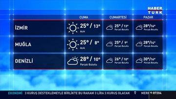 Hava durumu: Meteoroloji'den sağanak yağış uyarısı
