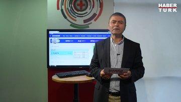 Habertürk Finans Editörü Rahim Ak, piyasalardaki son durumu kısaca değerlendiriyor