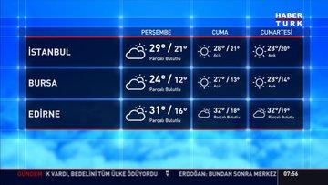 Hava durumu! İstanbul'da hava durumu nasıl?