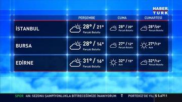 Son dakika: Meteoroloji'den birçok il için yağmur uyarısı