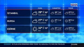Meteoroloji'den hava durumu uyarısı! 30 ilde yağış var