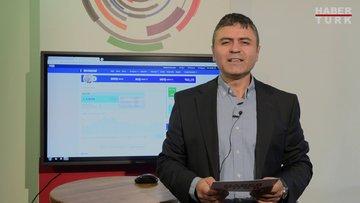 Habertürk Finans Editörü Rahim Ak, piyasaları yorumladı (13.09.2019)