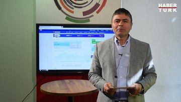 Habertürk Finans Editörü Rahim Ak, piyasaları yorumladı (17.09.2019)
