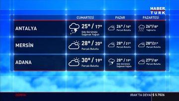 Hava durumu (05.10.2019)