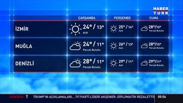 Meteoroloji'den orta ve doğu Karadeniz için uyarı!