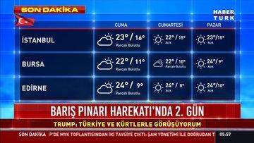 Meteoroloji'den Karadeniz kıyı şeridi için sağanak uyarısı