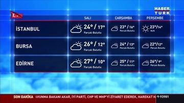 Meteoroloji'den Ege ve Akdeniz için sağanak uyarısı