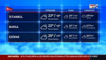 Meteoroloji'den Türkiye'nin iç kesimleri için sağanak uyarısı