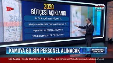 2020 merkezi yönetim bütçesi açıklandı