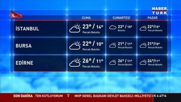 Meteoroloji'den 4 bölge için sağanak yağış uyarısı