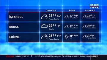 Hava durumu (19.10.2019)