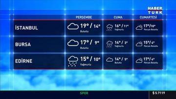 Meteoroloji'den Türkiye'nin kuzeyi için önemli sağanak uyarısı