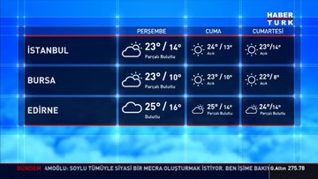Meteoroloji açıkladı! İşte yurtta hava durumu!