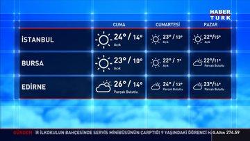 Meteoroloji açıkladı! Tüm Türkiye güneşli