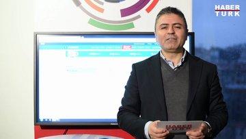 Habertürk Finans Editörü Rahim Ak, piyasaları yorumladı. (7 Ocak)