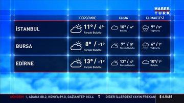 Meteoroloji'den doğu için kuvvetli kar yağışı uyarısı!