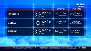 Günler sonra Meteoroloji'den güzel haber!
