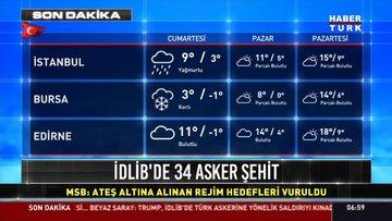 Hava durumu (29.02.2020)