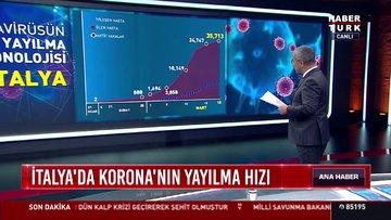 İtalya'da koronavirüsten ölenlerin sayısı 3 bin 405'e yükseldi