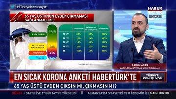 En sıcak Korona anketi Habertürk'te