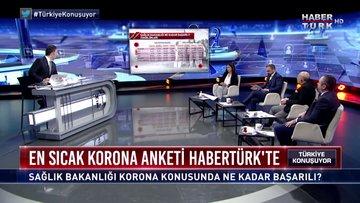 Türkiye Konuşuyor - 19 Mart 2020 (Sağlık Bakanlığı koronavirüs sürecini yönetmede ne kadar başarılı?)