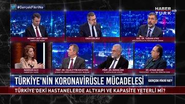 Gerçek Fikri Ne - 21 Mart 2020 (Türkiye'deki hastanelerde altyapı ve kapasite yeterli mi?)